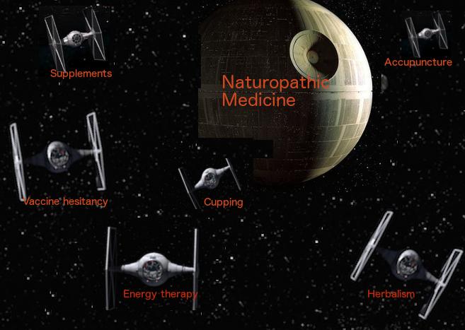 naturopathy-evil-empire