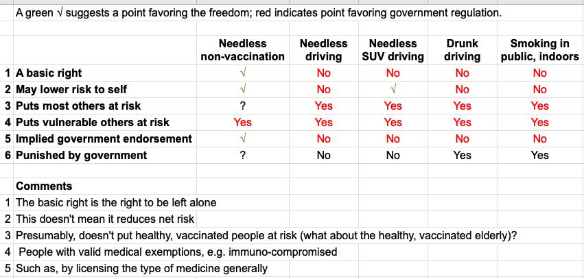 vaccine-matrix-jul13.png